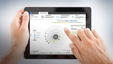 Washboarding on Mobile devices Watons Analytics