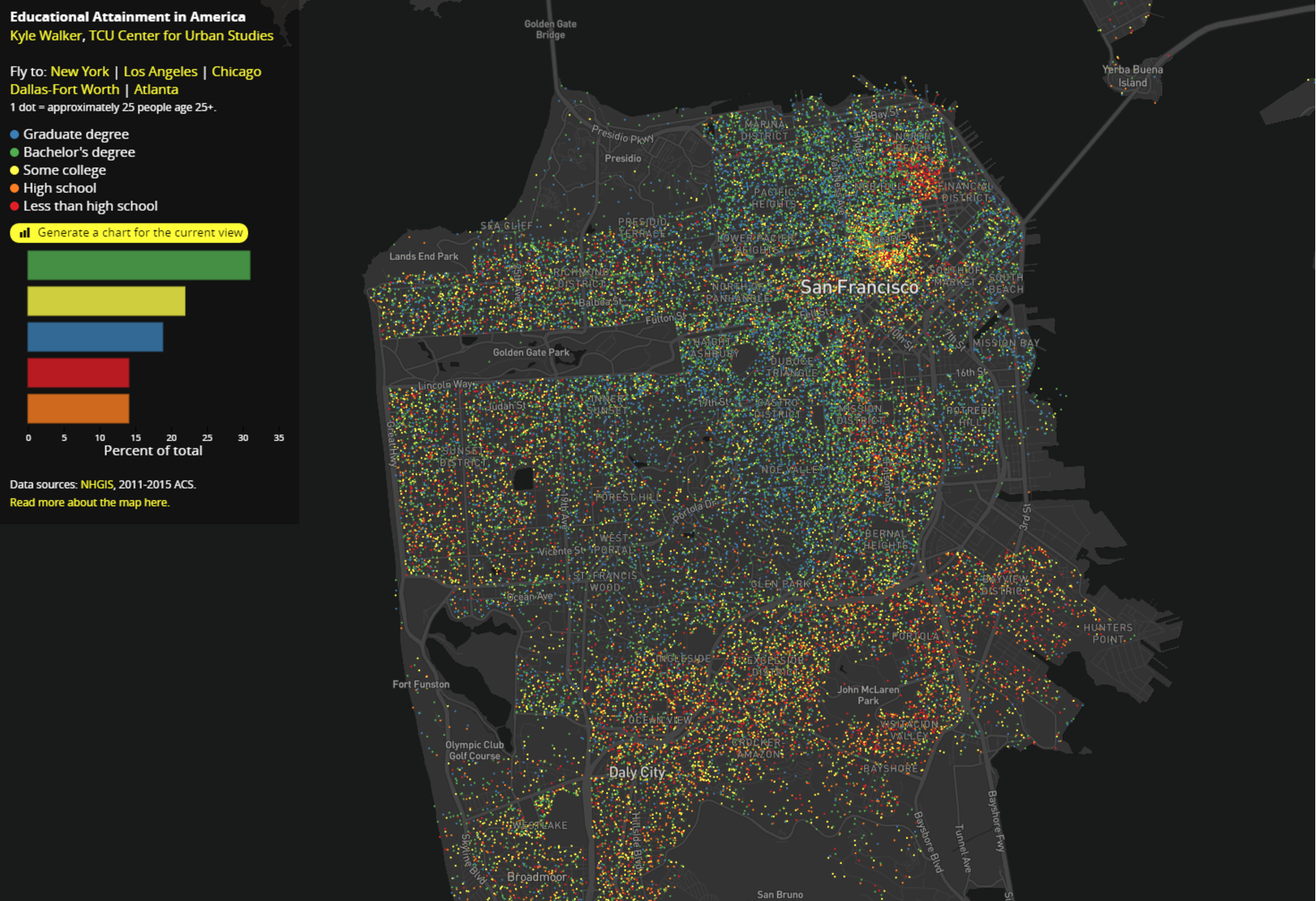 Mapping educational attainment