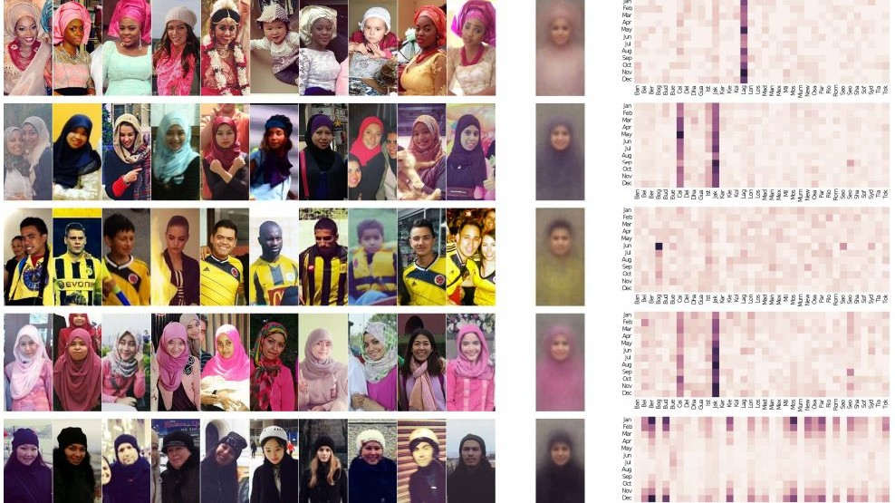 Exploring World-Wide Clothing Styles from Millions of Photos
