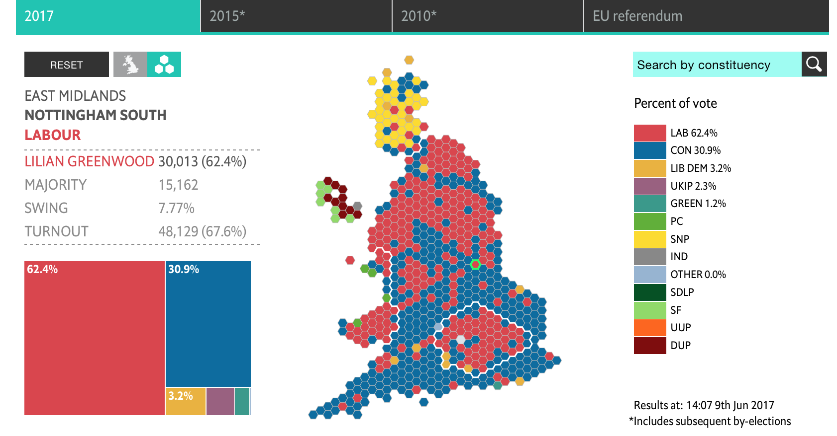 The data of elections - how we use visualisation to make the