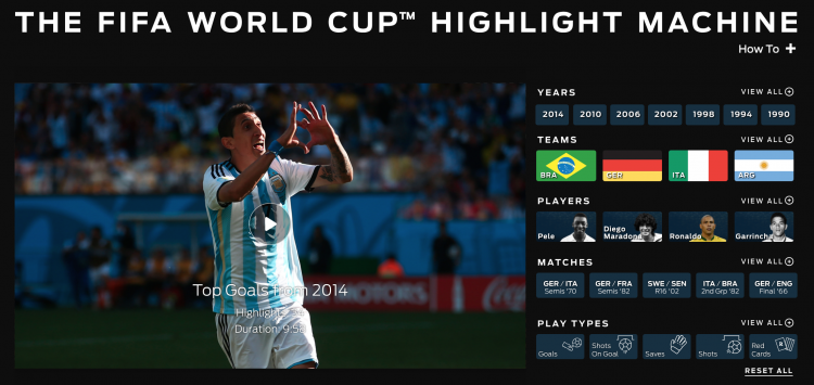 The Ultimate World Cup Highlights Machine