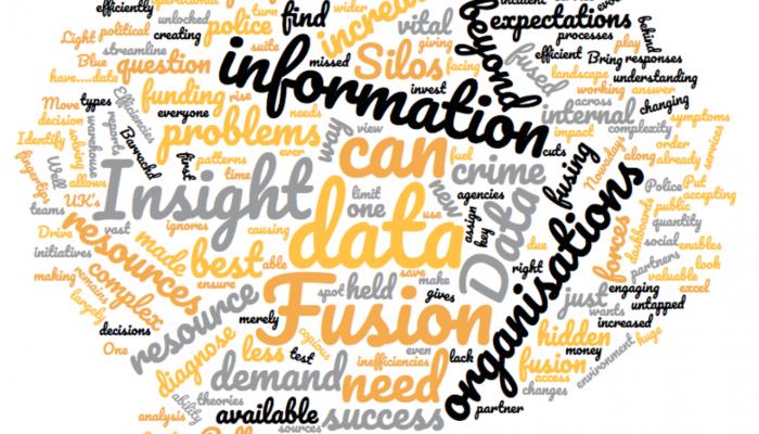 Data Fusion Wordcloud