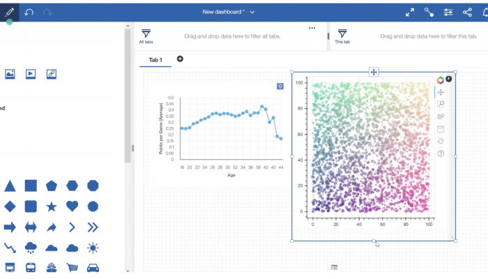 Cognos Analytics 11.1.2 Jupyter notebook integration
