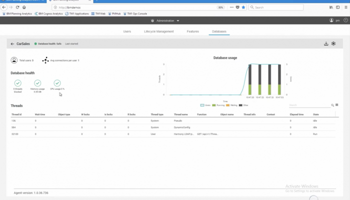 Planning Analytics Administration Console