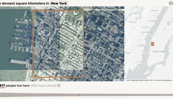 The Square density - city density mapped Dataviz